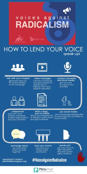 VAR Campaign Infograph